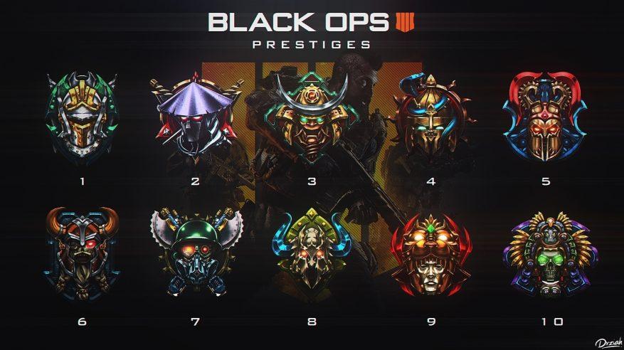 Black Ops 4 prestige system